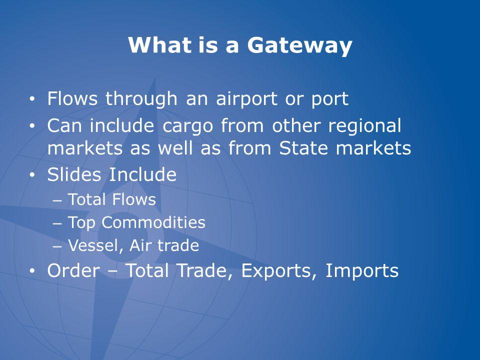 Alabama Gateways- Exports by Origin, 2011 (Vessel Shipments - $3.5 Billion)