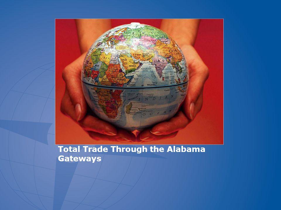 Total Trade through Alabama Gateways, 2003-2011 ($16.5 billion)