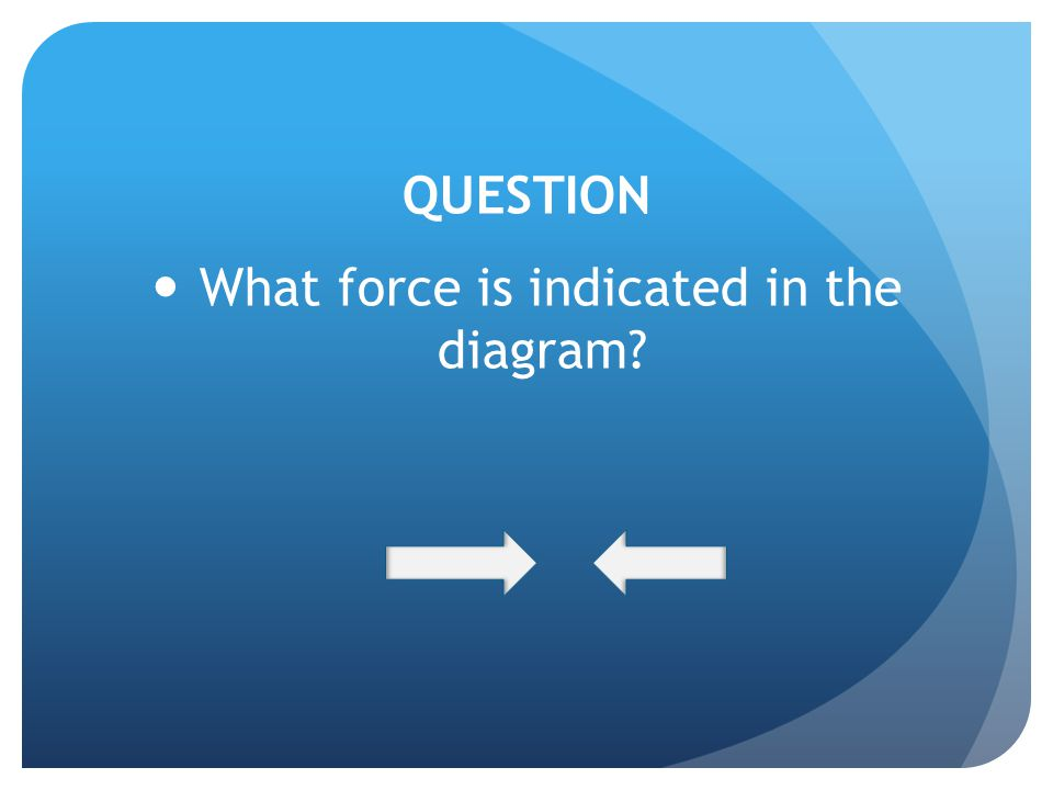 QUESTION What force is indicated in the diagram?