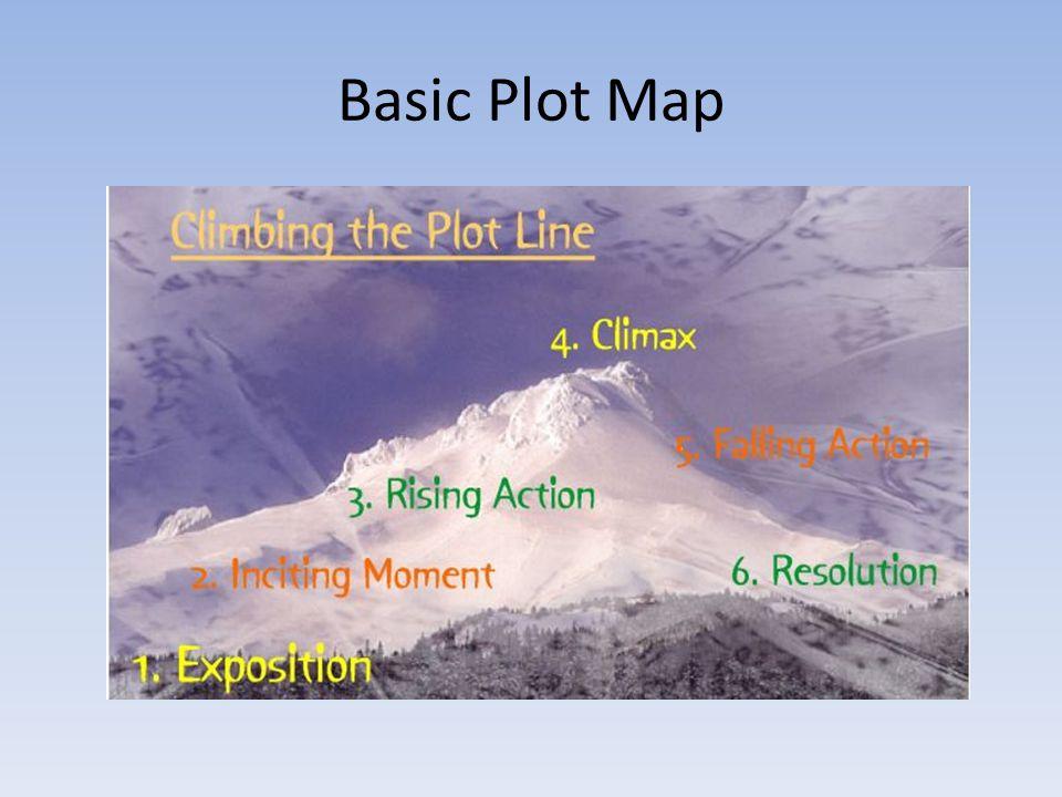 Basic Plot Map