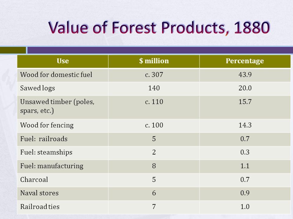 Lumber production in 1869, in millions of board feet (mbf) Lumber production in 1889, in m.b.f.