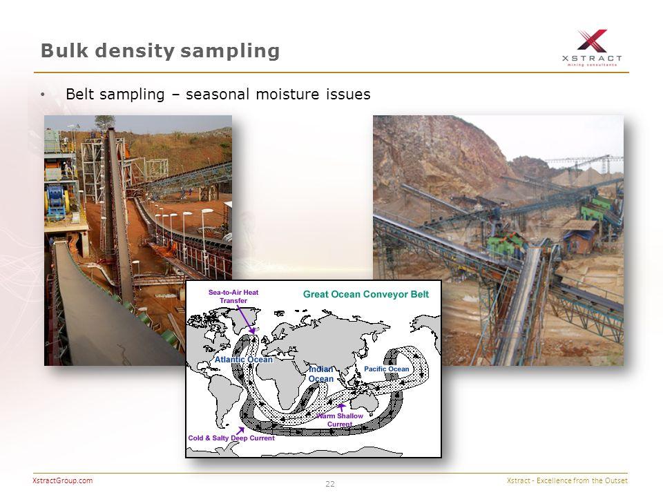 Xstract - Excellence from the Outset XstractGroup.com Bulk density sampling 22 Belt sampling – seasonal moisture issues