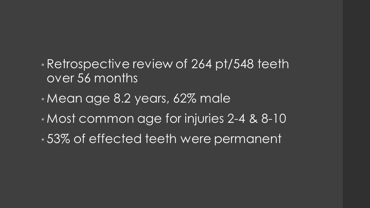 Retrospective review of 264 pt/548 teeth over 56 months Mean age 8.2 years, 62% male Most common age for injuries 2-4 & 8-10 53% of effected teeth wer