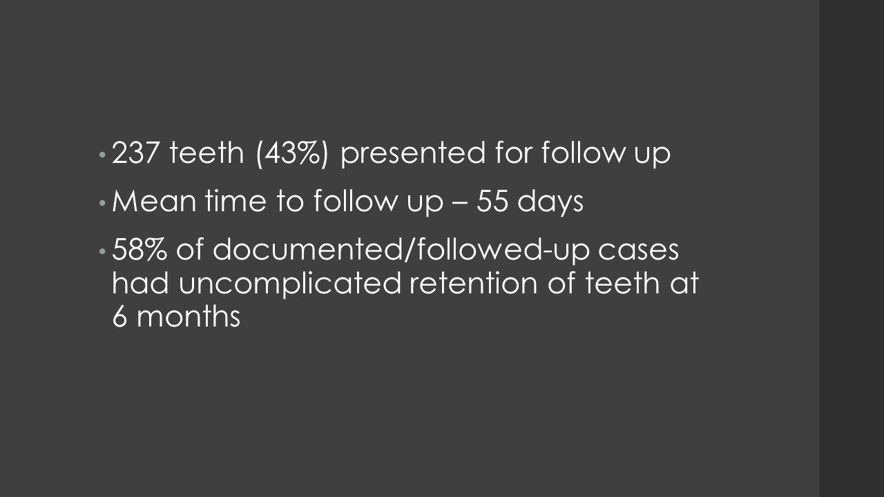 237 teeth (43%) presented for follow up Mean time to follow up – 55 days 58% of documented/followed-up cases had uncomplicated retention of teeth at 6