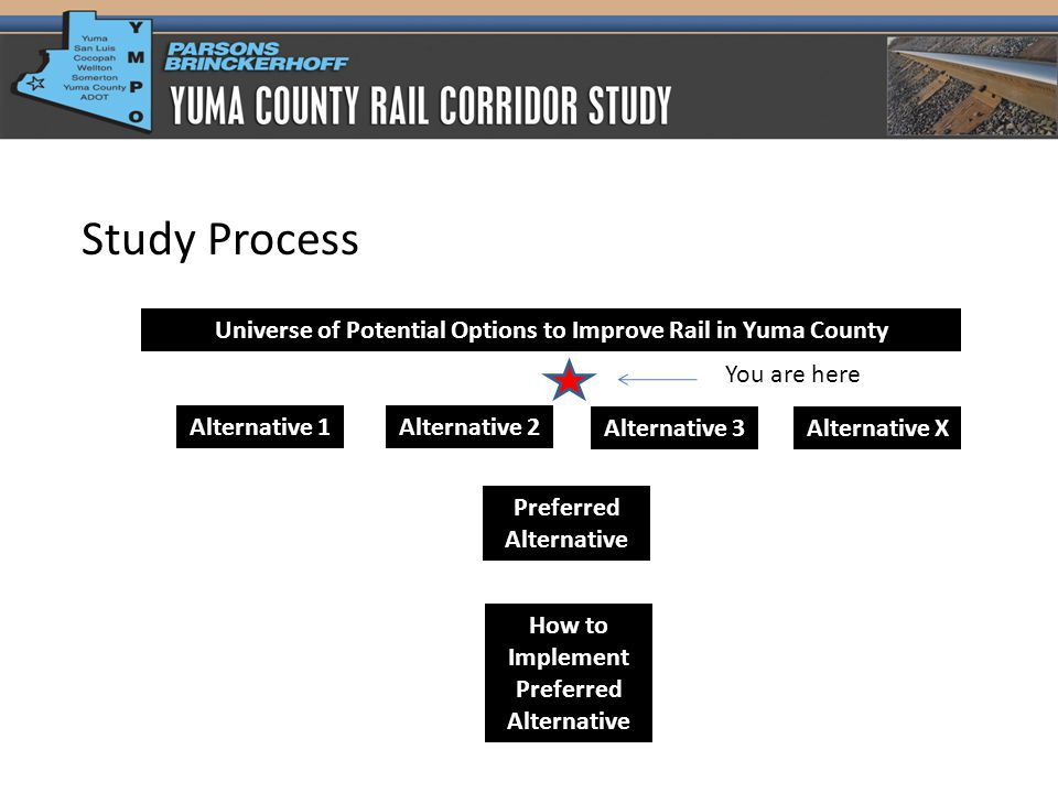 Study Process Universe of Potential Options to Improve Rail in Yuma County Alternative 1Alternative 2 Alternative 3 Preferred Alternative How to Implement Preferred Alternative You are here Alternative X