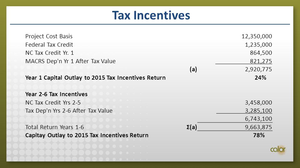 Tax Incentives Project Cost Basis12,350,000 Federal Tax Credit1,235,000 NC Tax Credit Yr.