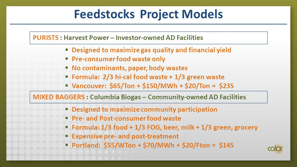 Feedstocks Project Models PURISTS : Harvest Power – Investor-owned AD Facilities MIXED BAGGERS : Columbia Biogas – Community-owned AD Facilities  Designed to maximize gas quality and financial yield  Pre-consumer food waste only  No contaminants, paper, body wastes  Formula: 2/3 hi-cal food waste + 1/3 green waste  Vancouver: $65/Ton + $150/MWh + $20/Ton = $235  Designed to maximize community participation  Pre- and Post-consumer food waste  Formula: 1/3 food + 1/3 FOG, beer, milk + 1/3 green, grocery  Expensive pre- and post-treatment  Portland: $55/WTon + $70/MWh + $20/Fton = $145
