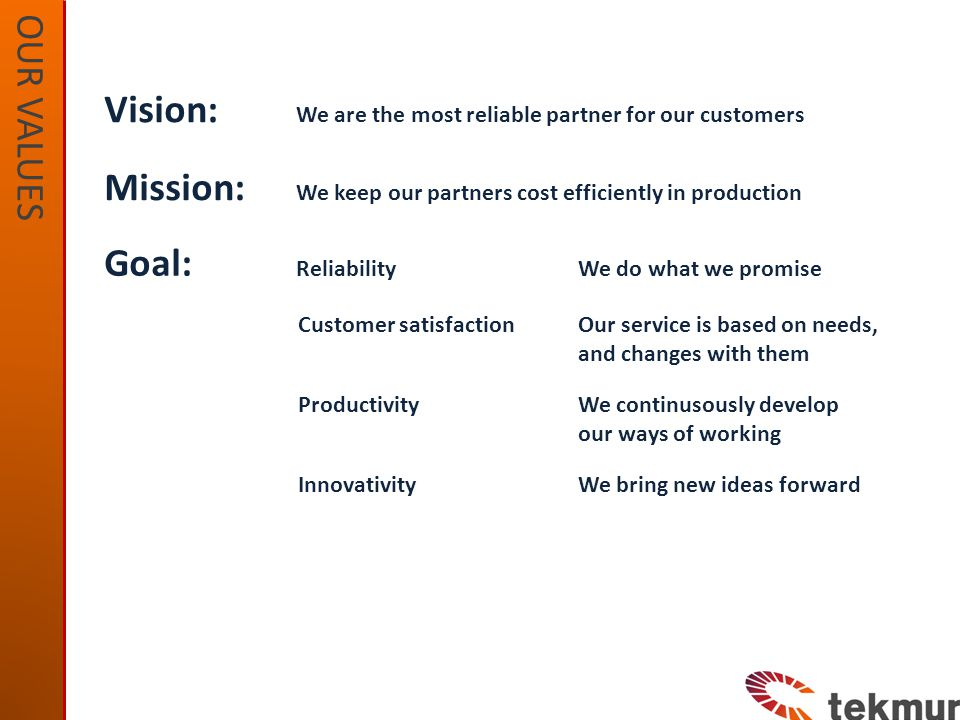 OUR VALUES Vision: We are the most reliable partner for our customers GOALS Goal: Reliability Our service is based on needs, and changes with them We continusously develop our ways of working We bring new ideas forward Customer satisfaction Productivity Innovativity We do what we promise Mission: We keep our partners cost efficiently in production
