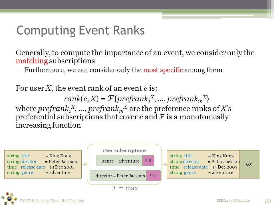 DEBS2009 @ Nashville Computing Event Ranks Generally, to compute the importance of an event, we consider only the matching subscriptions ▫Furthermore, we can consider only the most specific among them For user X, the event rank of an event e is: rank(e, X) = ℱ {prefrank 1 X, …, prefrank m X } where prefrank 1 X, …, prefrank m X are the preference ranks of X's preferential subscriptions that cover e and ℱ is a monotonically increasing function DMOD Laboratory, University of Ioannina 19 User subscriptions genre = adventure 0.9 director = Peter Jackson 0.7 string title = King Kong string director = Peter Jackson time release date = 14 Dec 2005 string genre = adventure string title = King Kong string director = Peter Jackson time release date = 14 Dec 2005 string genre = adventure 0.9 ℱ = max