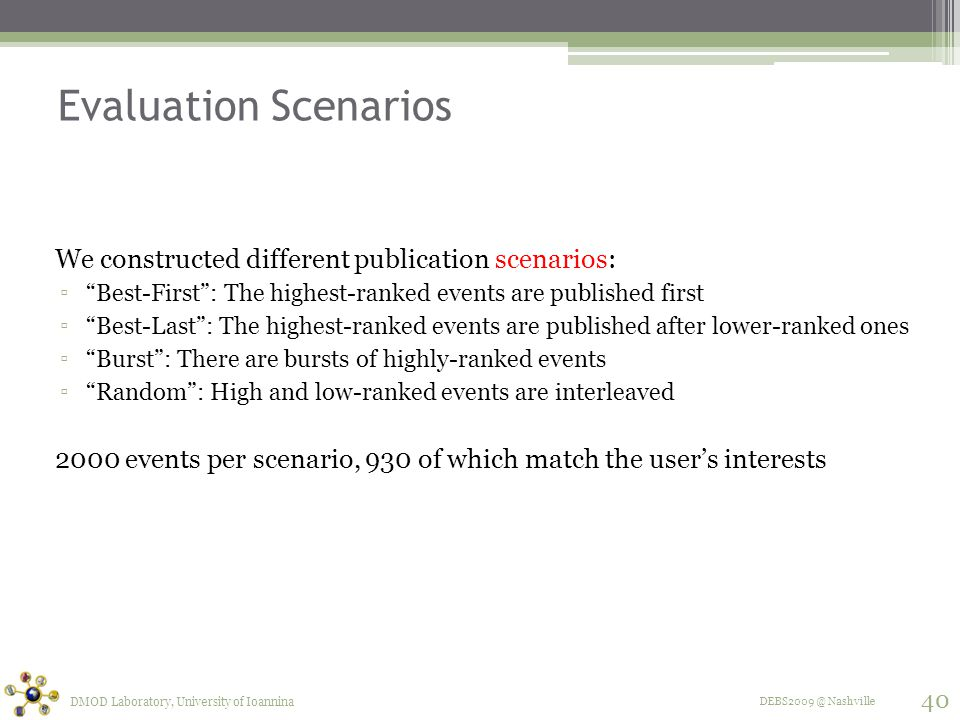 DEBS2009 @ Nashville Evaluation Scenarios We constructed different publication scenarios: ▫ Best-First : The highest-ranked events are published first ▫ Best-Last : The highest-ranked events are published after lower-ranked ones ▫ Burst : There are bursts of highly-ranked events ▫ Random : High and low-ranked events are interleaved 2000 events per scenario, 930 of which match the user's interests DMOD Laboratory, University of Ioannina 40