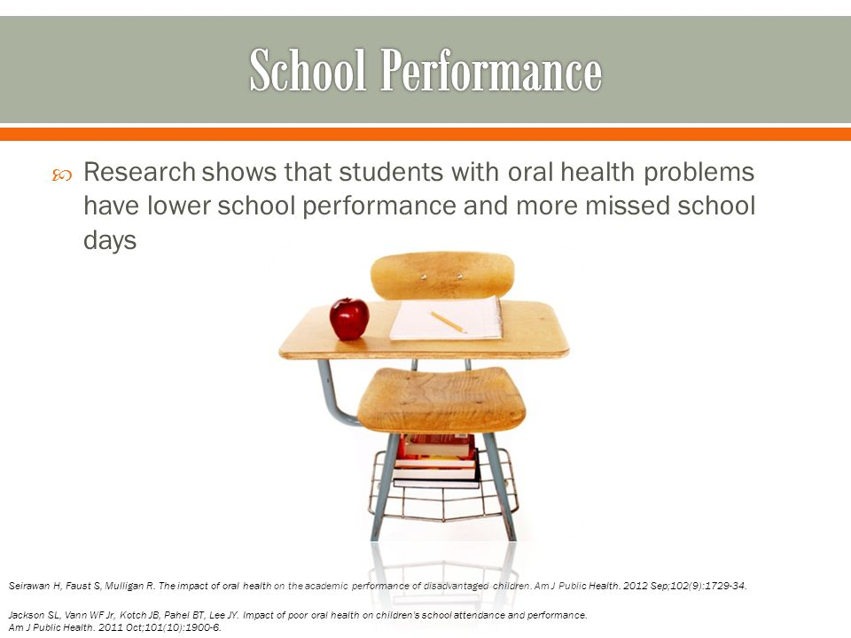  Research shows that students with oral health problems have lower school performance and more missed school days Jackson SL, Vann WF Jr, Kotch JB, P