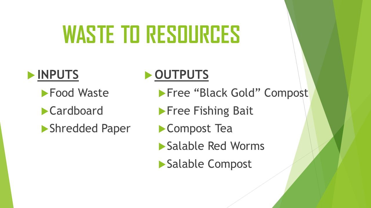 WASTE TO RESOURCES  INPUTS  Food Waste  Cardboard  Shredded Paper  OUTPUTS  Free Black Gold Compost  Free Fishing Bait  Compost Tea  Salable Red Worms  Salable Compost
