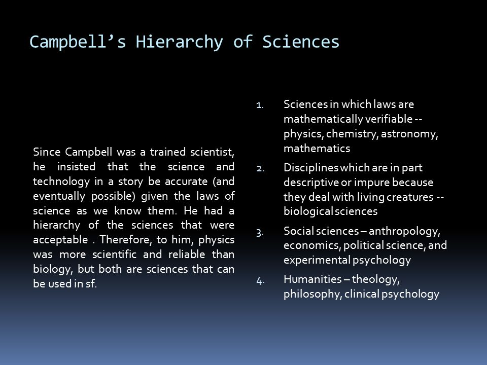 Campbell's Hierarchy of Sciences Since Campbell was a trained scientist, he insisted that the science and technology in a story be accurate (and eventually possible) given the laws of science as we know them.