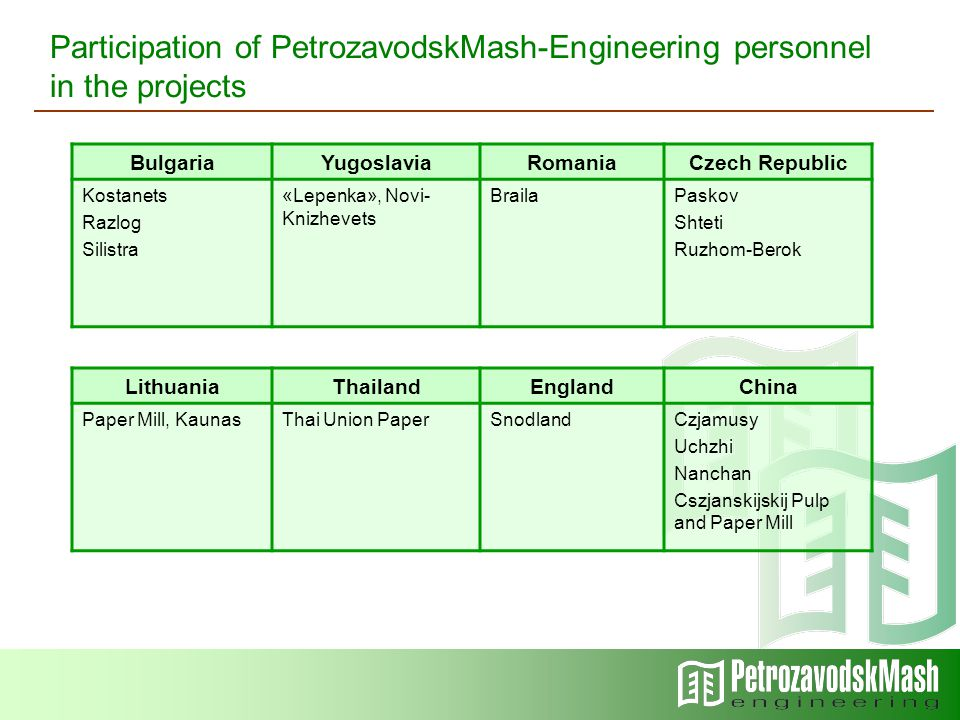 PetrozavodskMash-Engineering Ltd.