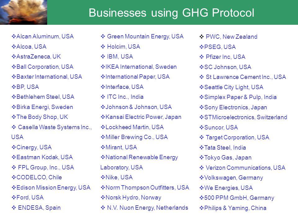 Climate initiatives using GHG Protocol Government Initiatives  U.S.