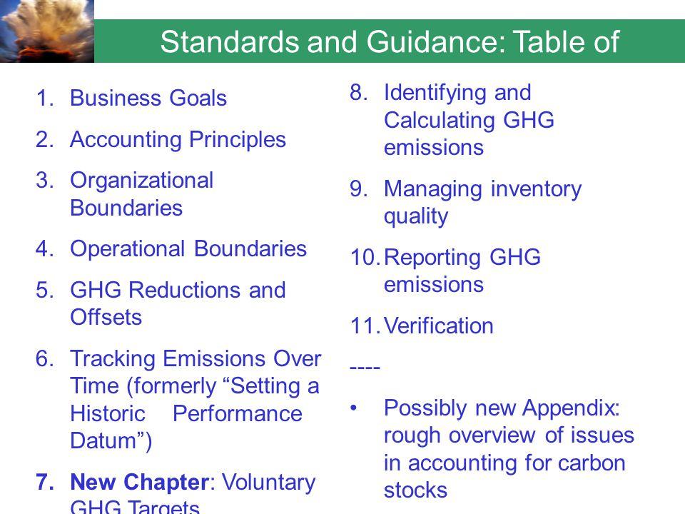 Standards Principles Organizational Boundaries Operational boundaries Historic Datum Reporting GHG emissions Accounting emissions from subsidiaries, JVs, etc.