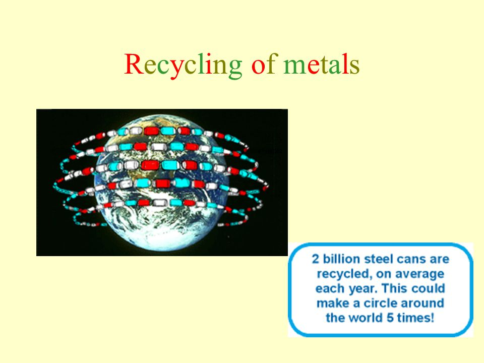 Recycling of metals