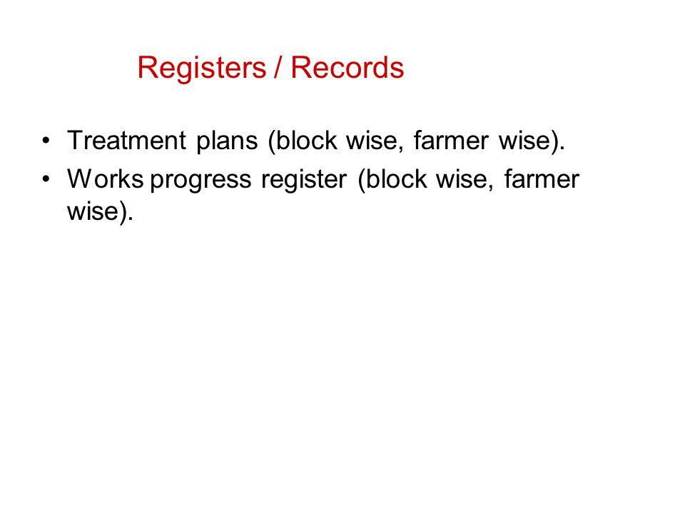 Registers / Records Treatment plans (block wise, farmer wise). Works progress register (block wise, farmer wise).