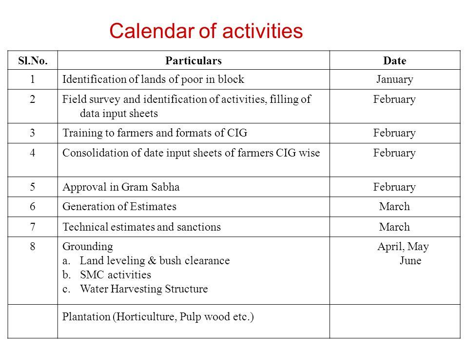 Calendar of activities Sl.No.ParticularsDate 1Identification of lands of poor in blockJanuary 2Field survey and identification of activities, filling