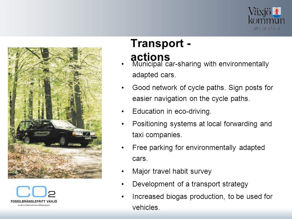 Transport - actions Municipal car-sharing with environmentally adapted cars.