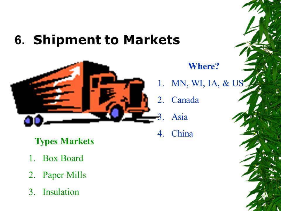 6.Shipment to Markets Types Markets 1.Box Board 2.Paper Mills 3.