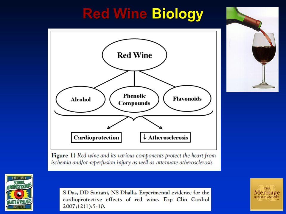 Red Wine Biology