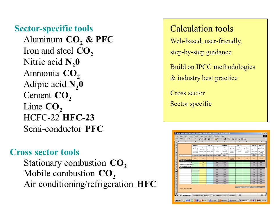 Calculation tools Web-based, user-friendly, step-by-step guidance Build on IPCC methodologies & industry best practice Cross sector Sector specific Sector-specific tools Aluminum CO 2 & PFC Iron and steel CO 2 Nitric acid N 2 0 Ammonia CO 2 Adipic acid N 2 0 Cement CO 2 Lime CO 2 HCFC-22 HFC-23 Semi-conductor PFC Cross sector tools Stationary combustion CO 2 Mobile combustion CO 2 Air conditioning/refrigeration HFC