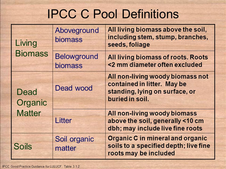 IPCC C Pool Definitions Living Biomass Aboveground biomass Belowground biomass All living biomass above the soil, including stem, stump, branches, seeds, foliage All living biomass of roots.