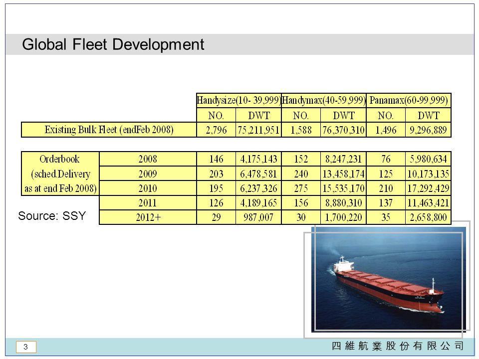 3 四 維 航 業 股 份 有 限 公 司四 維 航 業 股 份 有 限 公 司 Global Fleet Development Source: SSY