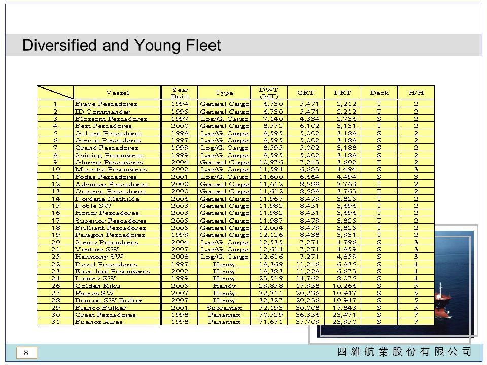 8 四 維 航 業 股 份 有 限 公 司四 維 航 業 股 份 有 限 公 司 Diversified and Young Fleet