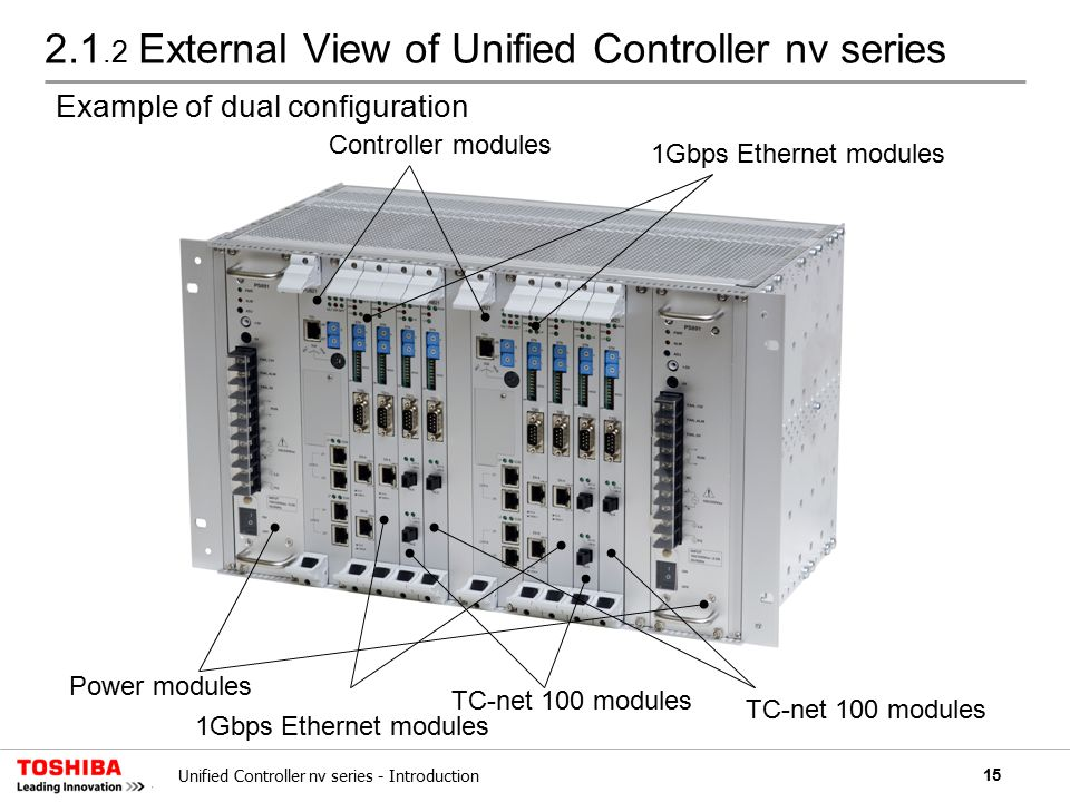 15Unified Controller nv series - Introduction 2.1.2 External View of Unified Controller nv series Power modules Example of dual configuration Controller modules 1Gbps Ethernet modules TC-net 100 modules