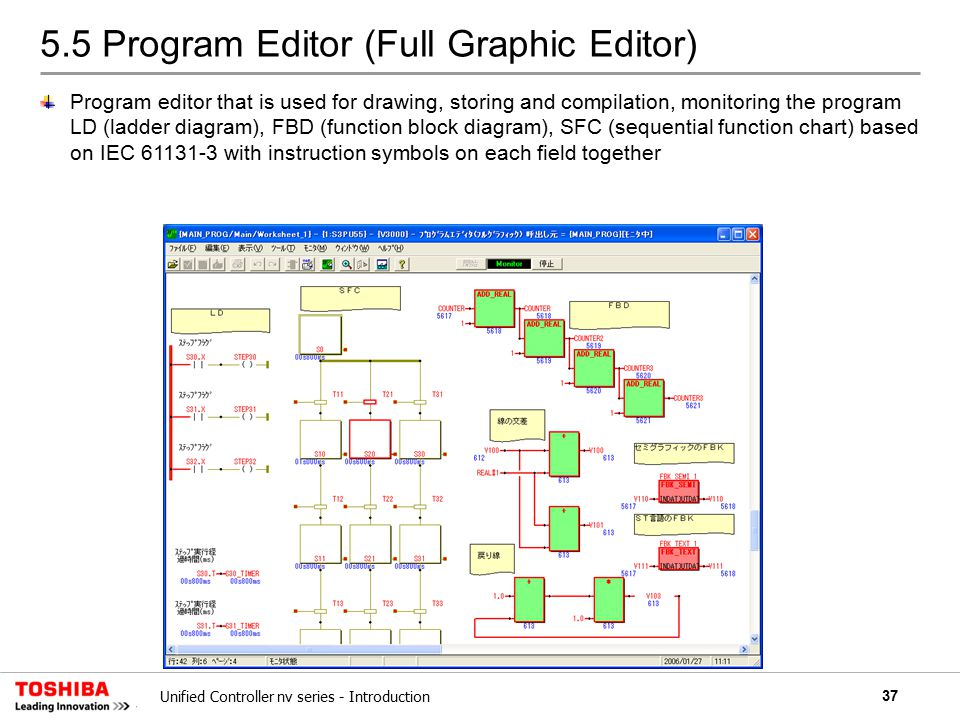 37Unified Controller nv series - Introduction 5.5 Program Editor (Full Graphic Editor) Program editor that is used for drawing, storing and compilation, monitoring the program LD (ladder diagram), FBD (function block diagram), SFC (sequential function chart) based on IEC 61131-3 with instruction symbols on each field together