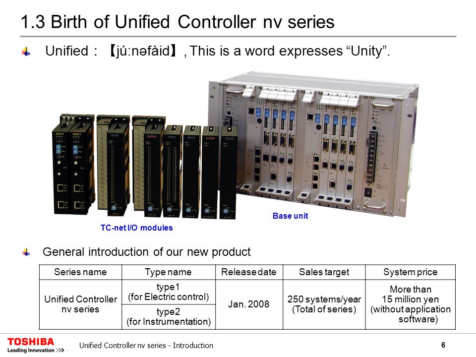 7Unified Controller nv series - Introduction 1.4 Background and Objective on Development Background Recently, the supervisory and control system becomes higher performance and more complexity in the manufacturing premises of paper, the pulp, oil, the chemistry, steel, the metal, and the upper and lower water service system, etc.