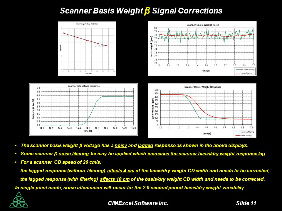 CIMExcel Software Inc. Slide 11 Scanner Basis Weight β Signal Corrections The scanner basis weight β voltage has a noisy and lagged response as shown