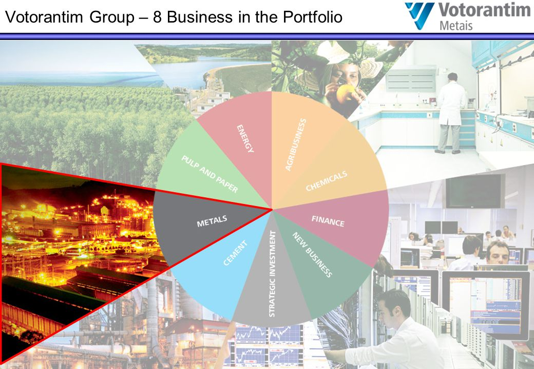 Votorantim Group – 8 Business in the Portfolio