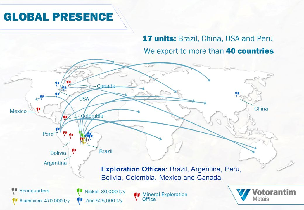 Exploration Offices: Brazil, Argentina, Peru, Bolivia, Colombia, Mexico and Canada.