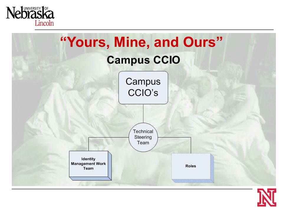 """Yours, Mine, and Ours"" Campus CCIO"