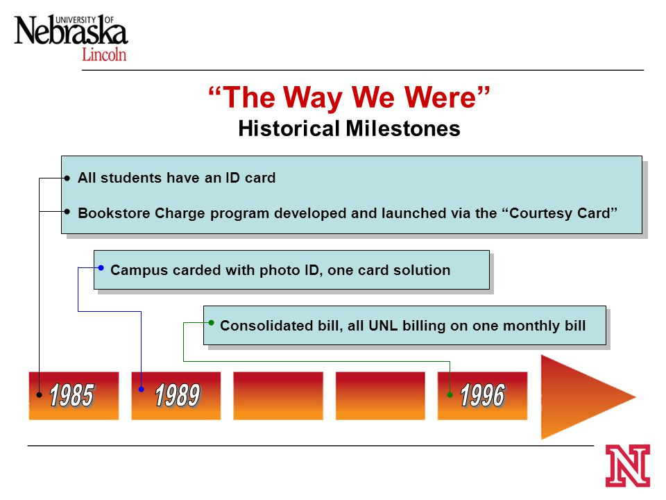 """The Way We Were"" Historical Milestones Campus carded with photo ID, one card solutionConsolidated bill, all UNL billing on one monthly bill All stude"