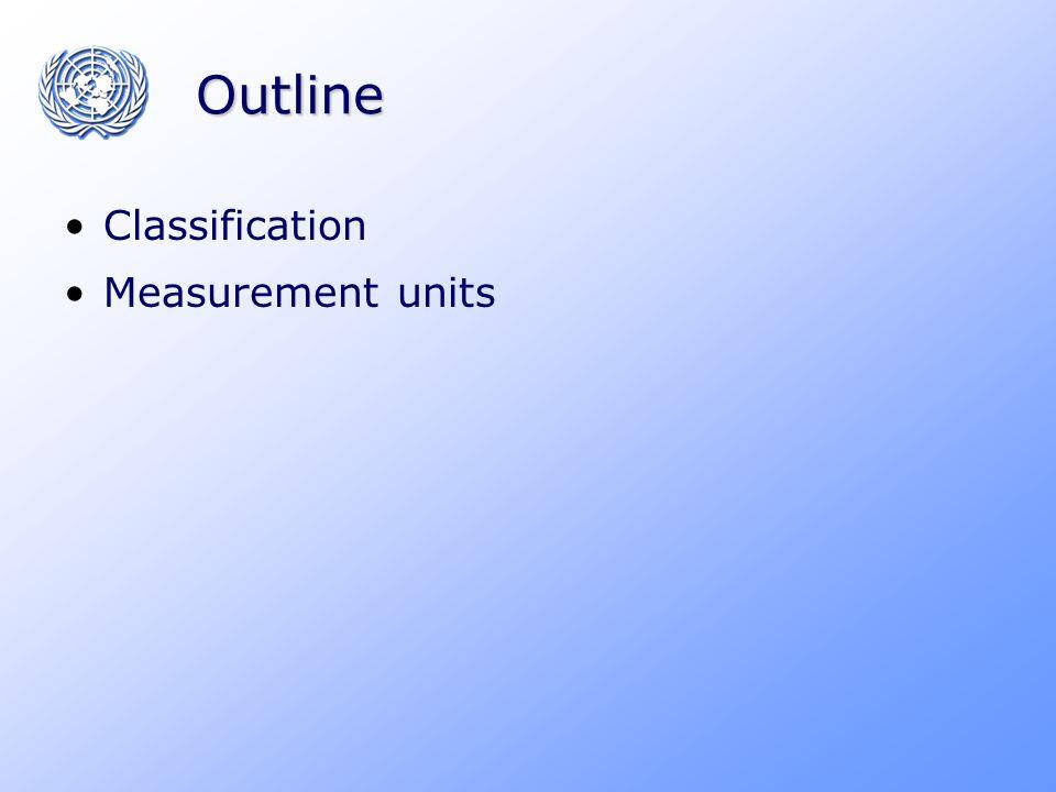 Outline Classification Measurement units