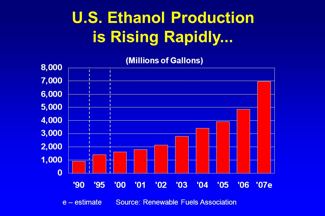 ...And So Is Railroad Ethanol Traffic (U.S.