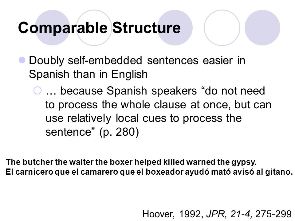 Comparable Structure Doubly self-embedded sentences easier in Spanish than in English  … because Spanish speakers do not need to process the whole clause at once, but can use relatively local cues to process the sentence (p.