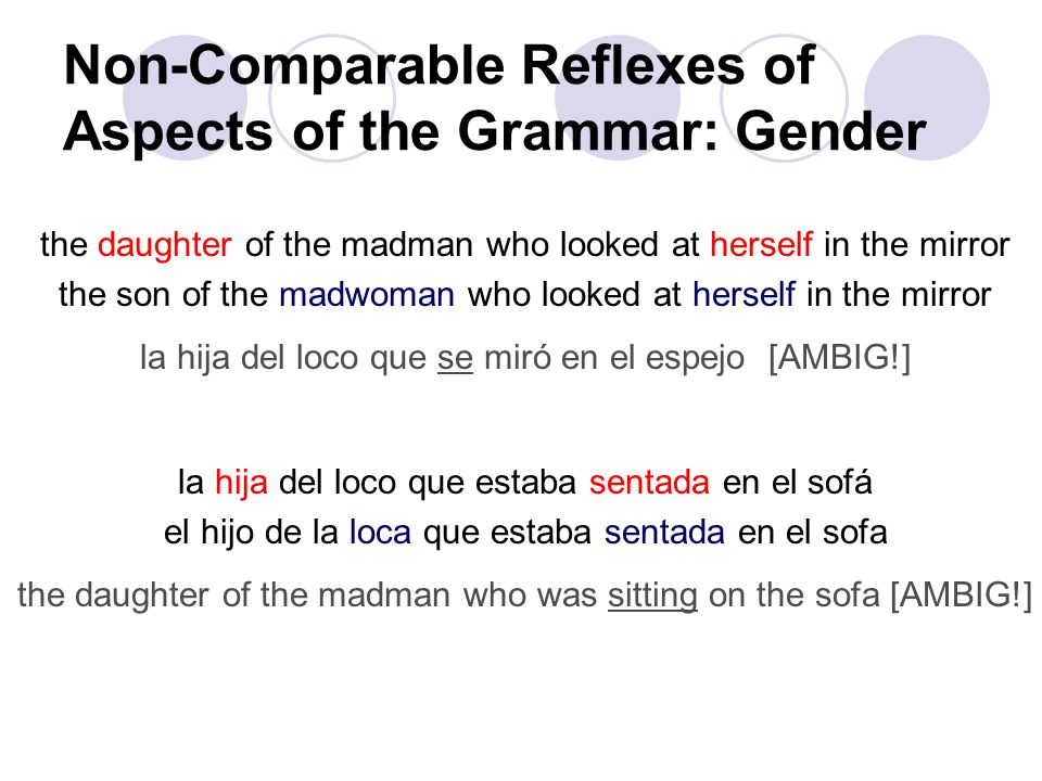Non-Comparable Reflexes of Aspects of the Grammar: Gender the daughter of the madman who looked at herself in the mirror the son of the madwoman who looked at herself in the mirror la hija del loco que se miró en el espejo [AMBIG!] la hija del loco que estaba sentada en el sofá el hijo de la loca que estaba sentada en el sofa the daughter of the madman who was sitting on the sofa [AMBIG!]