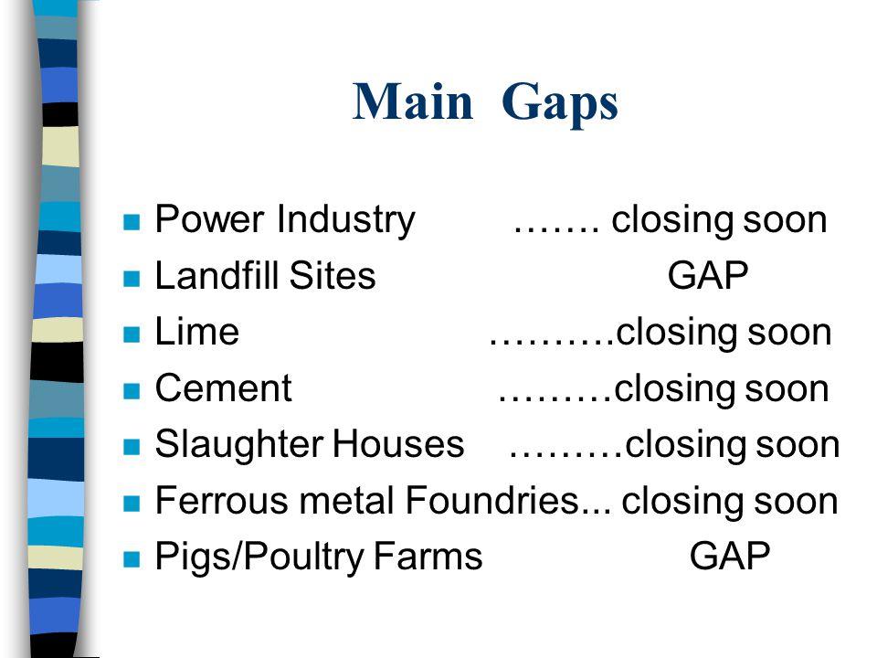 Main Gaps n Power Industry …….
