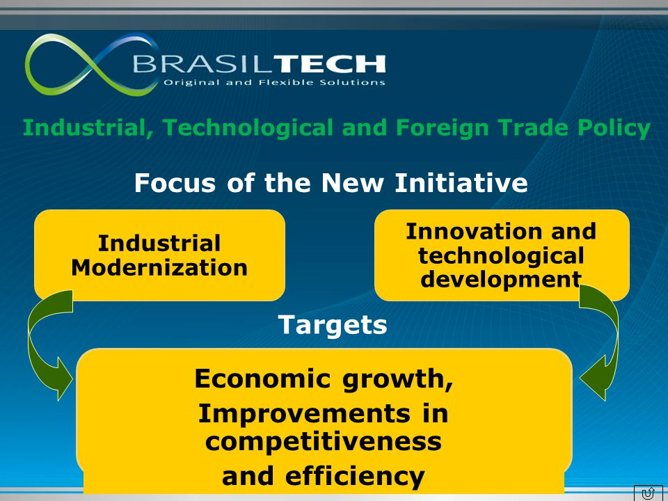 Industrial Modernization Economic growth, Improvements in competitiveness and efficiency Innovation and technological development Targets Focus of the