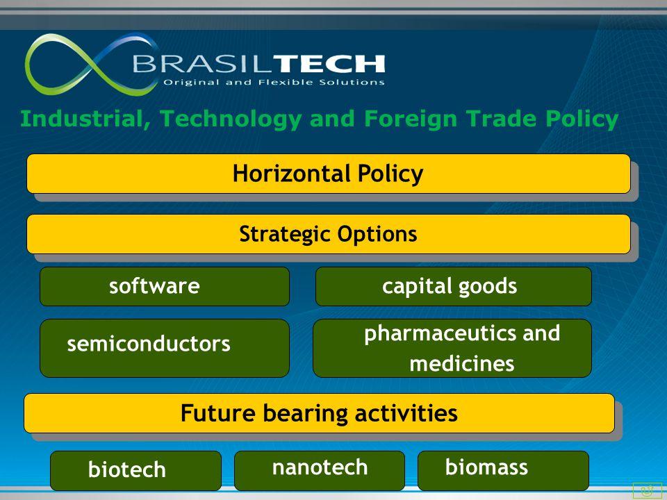 Strategic Options Horizontal Policy Future bearing activities software semiconductors capital goods pharmaceutics and medicines biotech nanotechbiomas