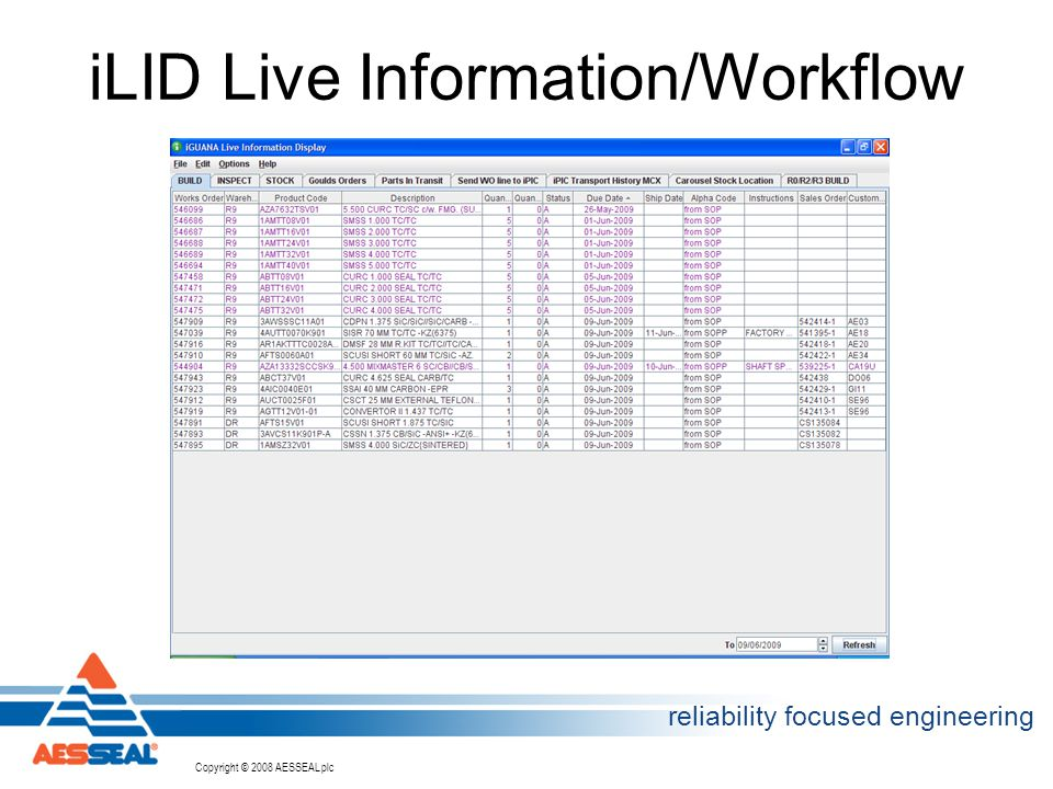 Copyright © 2002 AESSEAL plc Copyright © 2008 AESSEAL plc reliability focused engineering iLID Live Information/Workflow