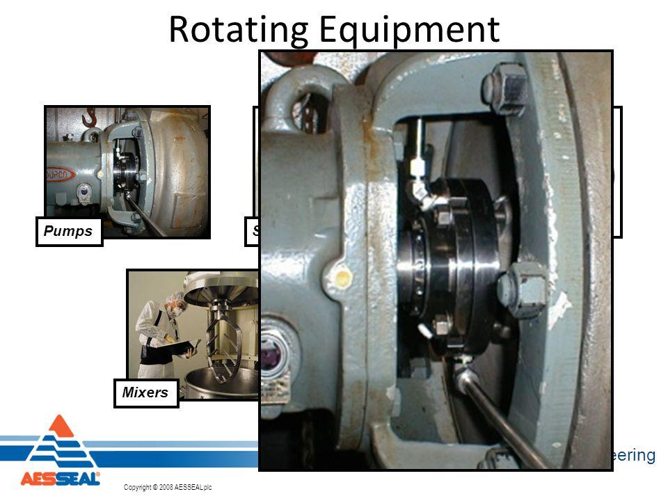 Copyright © 2002 AESSEAL plc Copyright © 2008 AESSEAL plc reliability focused engineering Rotating Equipment Pumps MixersGearboxes Screw feedersElectric Motors
