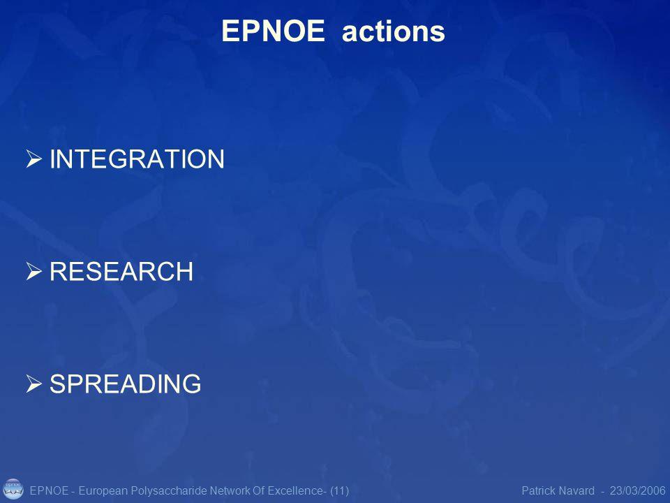 EPNOE - European Polysaccharide Network Of Excellence23/03/2006Patrick Navard -- (11) EPNOE actions  INTEGRATION  RESEARCH  SPREADING