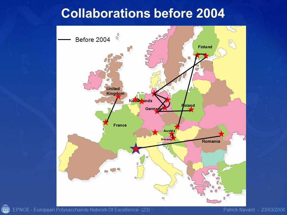 EPNOE - European Polysaccharide Network Of Excellence23/03/2006Patrick Navard -- (23) Collaborations before 2004 Before 2004