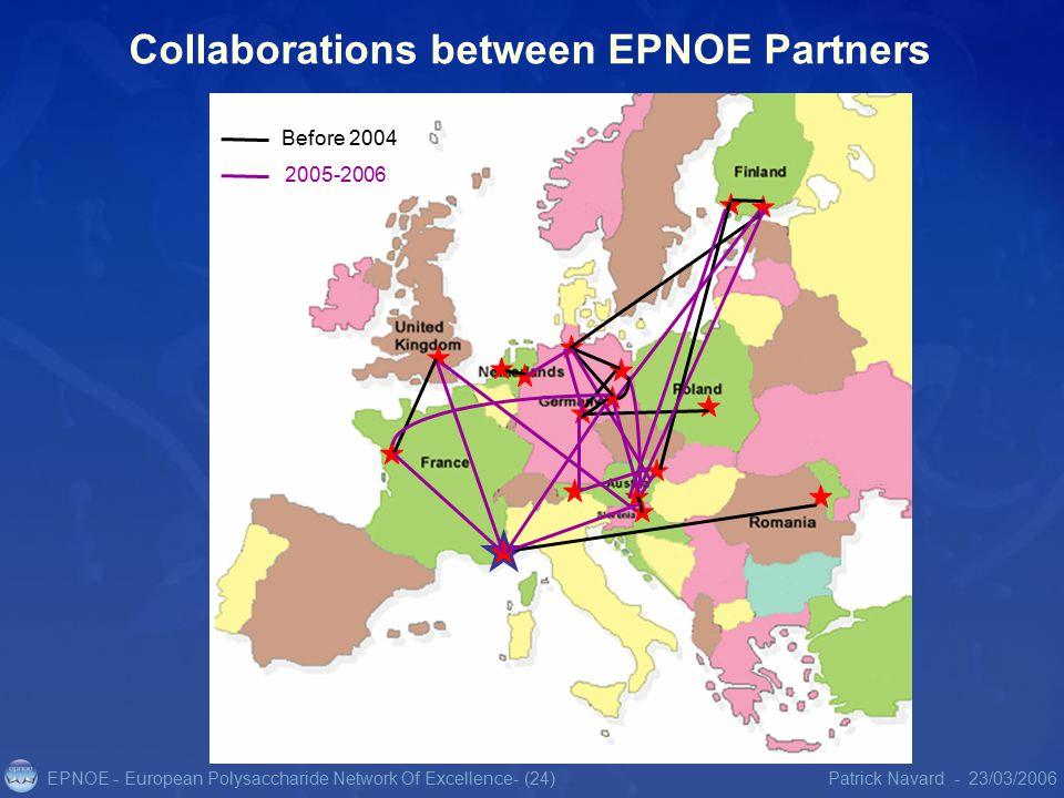 EPNOE - European Polysaccharide Network Of Excellence23/03/2006Patrick Navard -- (24) Collaborations between EPNOE Partners 2005-2006 Before 2004